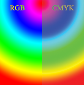 As You Can See Not All RGB Colors Are Achievable With Digital Printers Also Dont Translate Exactly How Youd Expect Some Of The Most